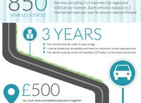 Infographics / A4 Cars - Infographics