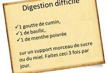 Digestion difficile