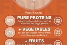 Dukan diet