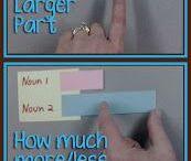 Maths - bar models