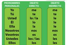 Spanish Object Pronouns / Use IT,THEM, HIM, HER, YOU, AND ME in Spanish!