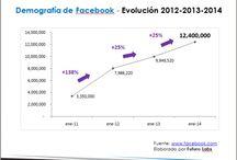Facebook-Peru