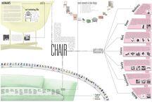 Concept Maps. / concept maps / by Rachel Moises