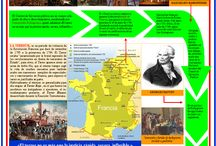 History in Spanish