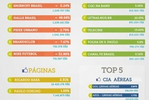 Infográficos de Midias Sociais - Português