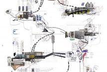diagramming Sem 5