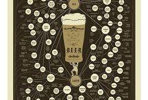 Cerveza- birra- beer.