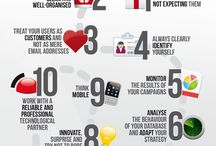 Email Marketing Infographics / Infographics about Email Marketing / by VerticalResponse