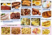 Pure protein diet