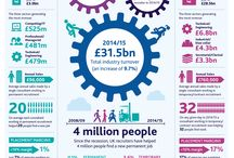 Recruitment Industry Trends 2014-2015 / Recruitment Industry Trends 2014-2015, Download the report at www.rec.uk.com/trends #rectrends #recruitment