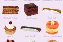 Kreasi Cake