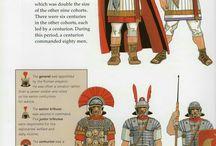Roman hierarchy