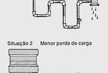 hidraulica inteligente