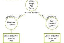 Fitness data Freak
