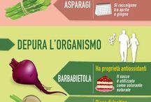 tabelle verdura e frutta di stagione