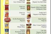 GMO info
