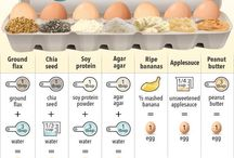 Vegan substitutions  / Egg and milk substitution