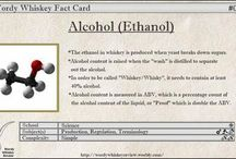 Wordy Whiskey Fact Cards