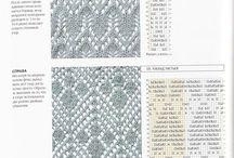 Knitting - Pleteni