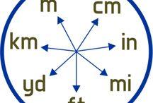 Física / En este tablero encontrarás todo lo relacionado con Física