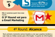 Email Marketing x Rede Social