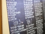 Blackboards for Wedding / by The Moat House