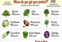 Healthy Eating 2014 / by Rachel Siekerman