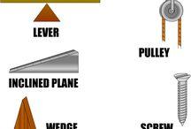 Science - Motion & Design (gr. 4)