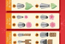 Repostería / Tipos para decorar