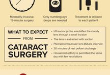 Eye opening facts / Eye education