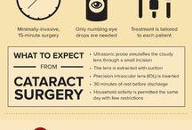 Patient information: Cataract