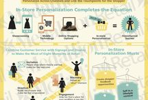 Retail Technology Related Infographics