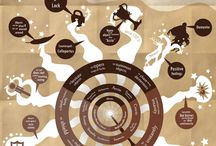 Yay Infographics! / by Julia Morey