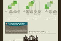 Deforestation Infographics