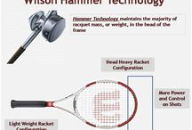 Wilson Tennis Racquets / http://www.khelmart.com/Tennis/Tennis-Rackets.aspx Wilson Tennis Rackets based on its technology gives better performance and durability. With playing experience of world's best tennis players like Roger Federer, Serena Williams, Wilson Company produces innovative tennis racquets with superb manufacturing precision. Wilson rackets are made of top quality material with innovative racquet technologies .