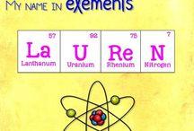 G7 periodic table