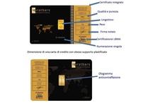 Karatbars International GmbH - Marketing plan