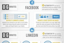 Socia Media, Marketing, & Design Infographics / Visual coolness, from the industry.