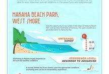 Oahu Plans ^____^
