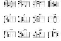 Musik: Gitarre