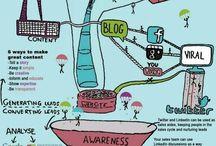 Blog / Blog