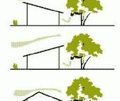 Bina-çevre