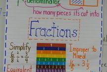 Classroom Posters / Anchor Charts, and Poster ideas for the classroom / by Danny DeVenney