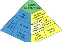 Reading Fluency & Expression / Fluency and expression help to contribute to students ability to comprehend text. When they have a these two skills they are better able to focus on the meaning of the text and less so how to pronounce the words and more so on what the words mean.