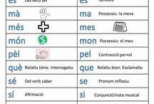 Gramàtica i ortografia