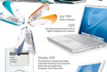 Ciencia & Tecnología
