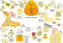 Pinterest Board / Ideas & Inspiration