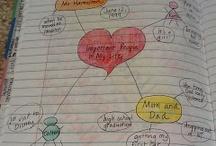 Grades 3 - 4 Writing Workshop
