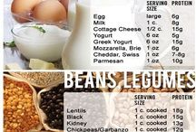 protein food ideas