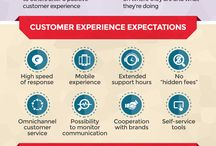 Customer Insights